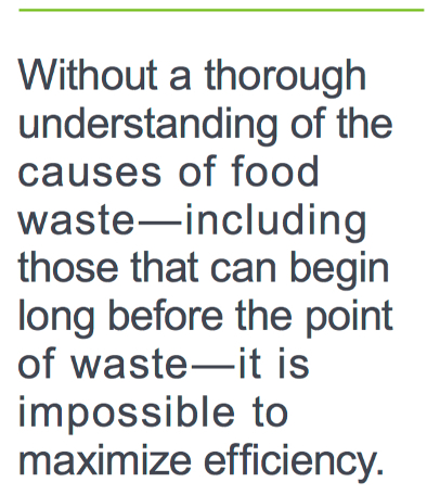 food-waste-causes-quote