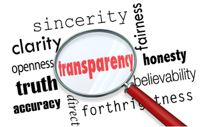 Transparency-word-cloud-magnifying-glass
